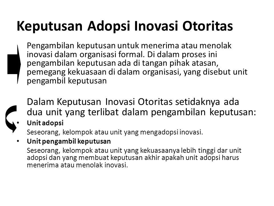 Keputusan Adopsi Inovasi Otoritas