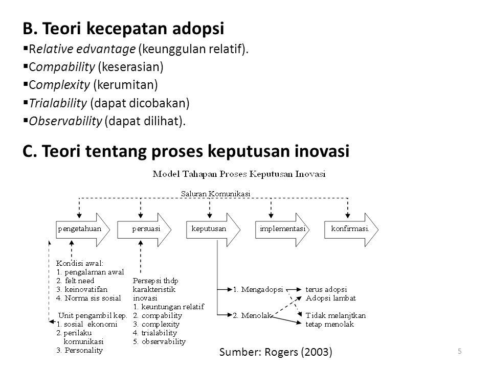 B. Teori kecepatan adopsi