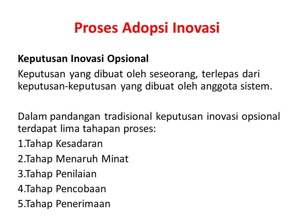 Proses Adopsi Inovasi Keputusan Inovasi Opsional