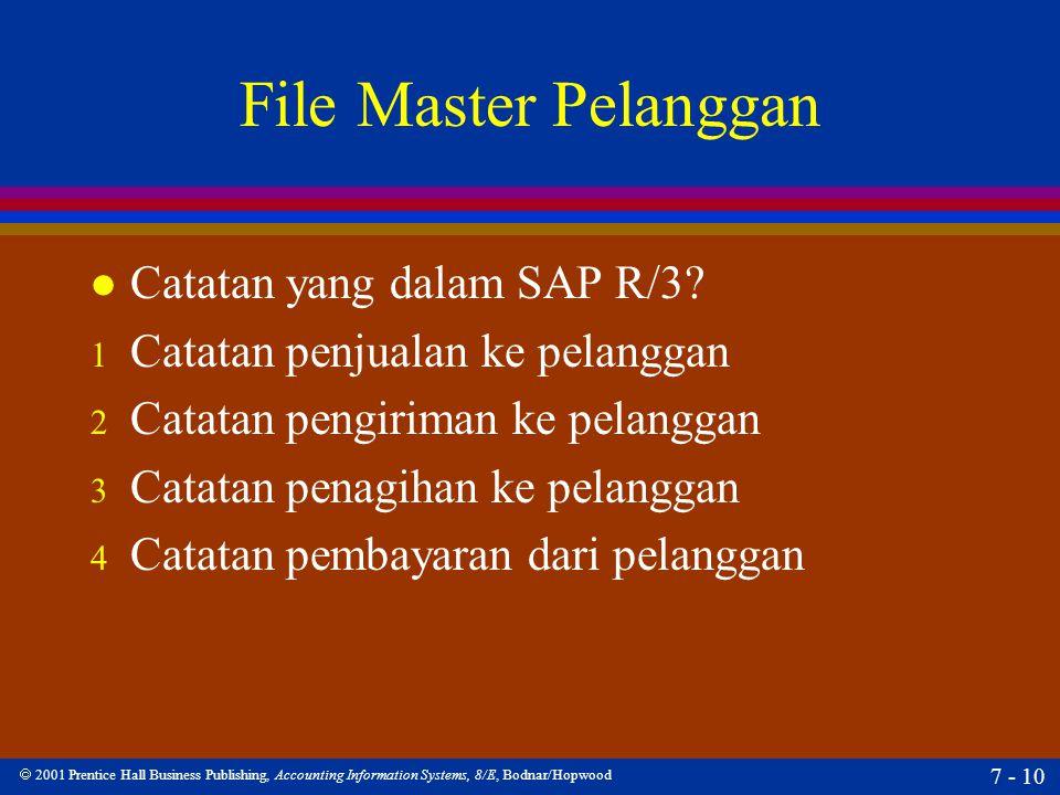 File Master Pelanggan Catatan yang dalam SAP R/3