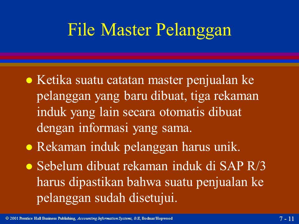 File Master Pelanggan
