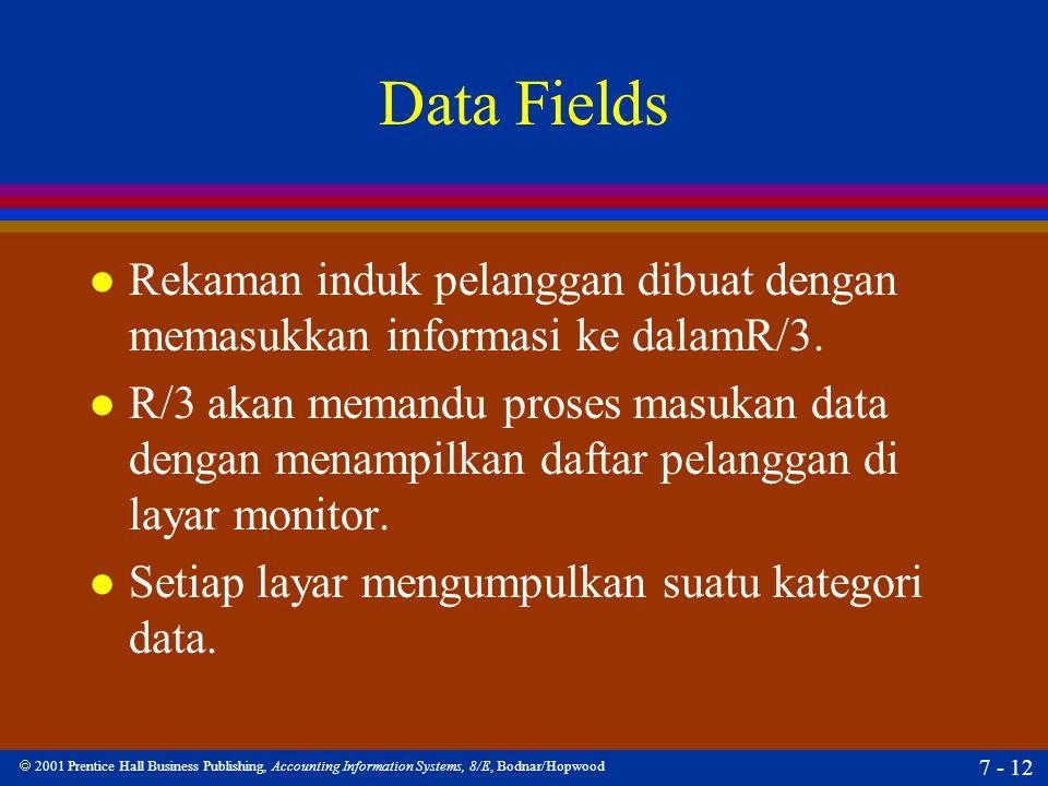 Data Fields Rekaman induk pelanggan dibuat dengan memasukkan informasi ke dalamR/3.