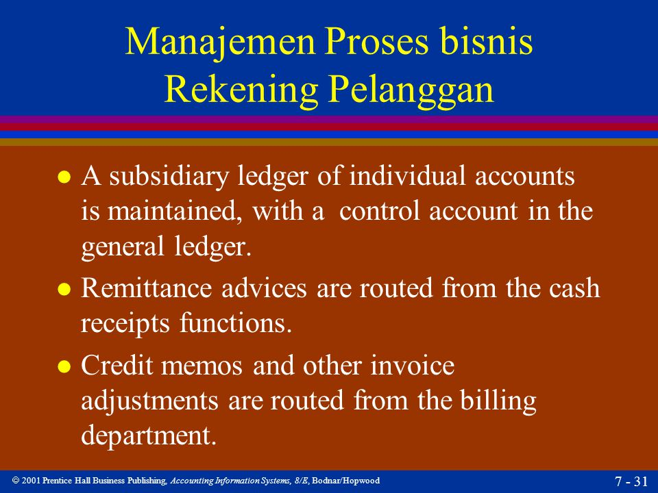 Manajemen Proses bisnis Rekening Pelanggan