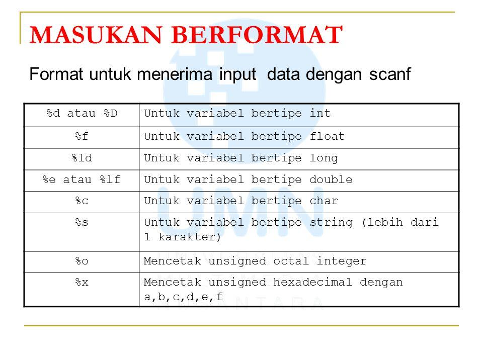 MASUKAN BERFORMAT Format untuk menerima input data dengan scanf