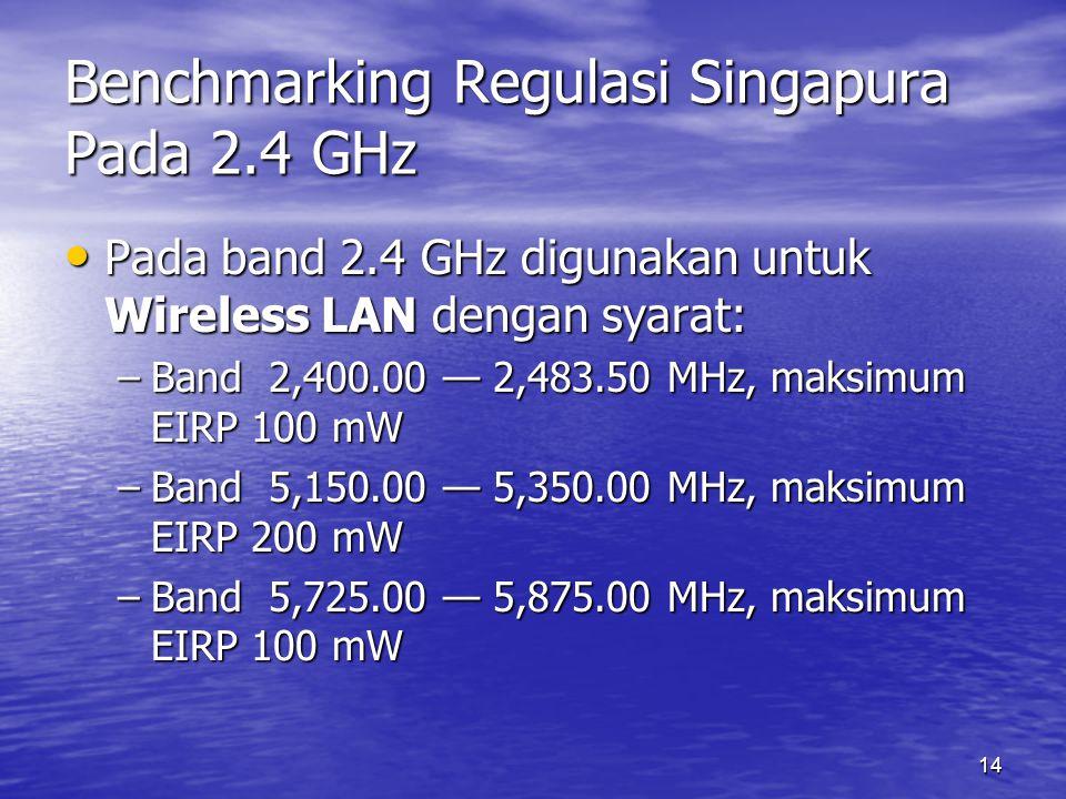 Benchmarking Regulasi Singapura Pada 2.4 GHz