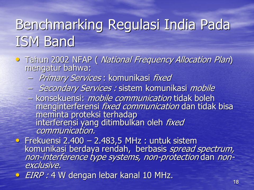 Benchmarking Regulasi India Pada ISM Band