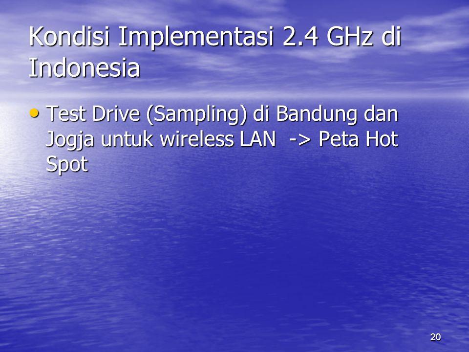 Kondisi Implementasi 2.4 GHz di Indonesia