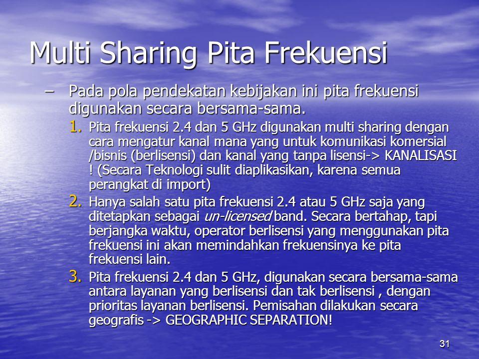 Multi Sharing Pita Frekuensi