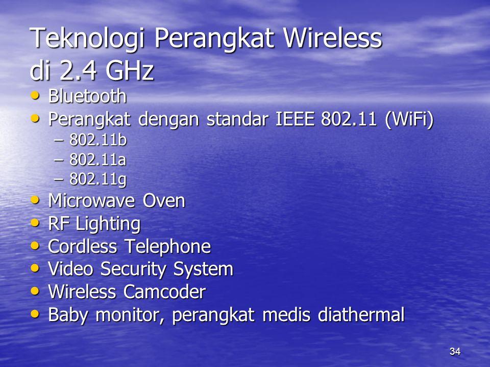 Teknologi Perangkat Wireless di 2.4 GHz