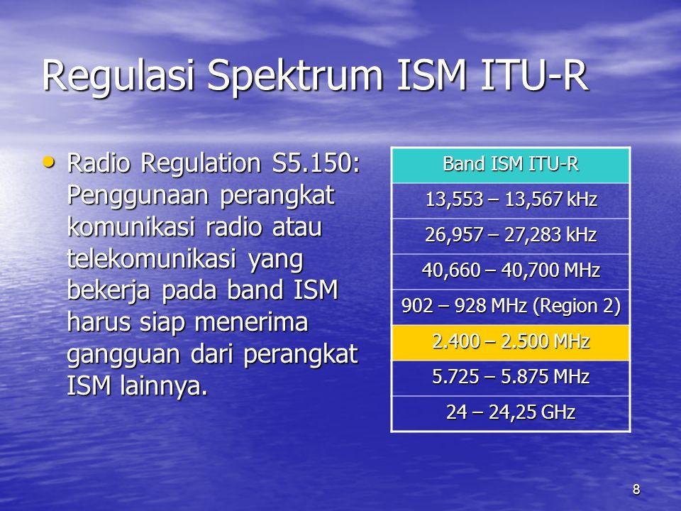 Regulasi Spektrum ISM ITU-R