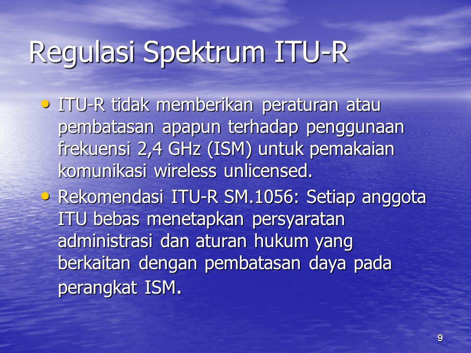 Regulasi Spektrum ITU-R