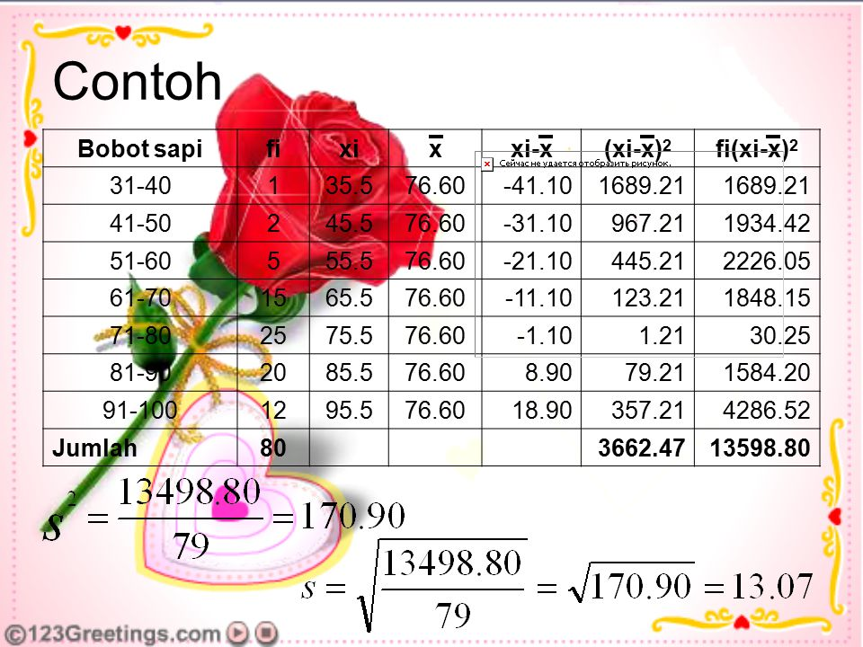 Contoh Bobot sapi fi xi x xi-x (xi-x)2 fi(xi-x)2 31-40 1 35.5 76.60