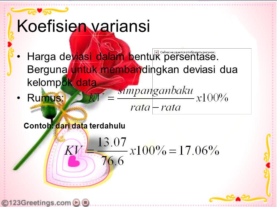 Koefisien variansi Harga deviasi dalam bentuk persentase. Berguna untuk membandingkan deviasi dua kelompok data.