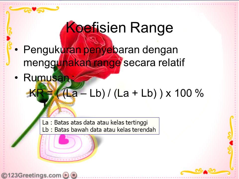 Koefisien Range Pengukuran penyebaran dengan menggunakan range secara relatif. Rumusan : KR = ( (La – Lb) / (La + Lb) ) x 100 %