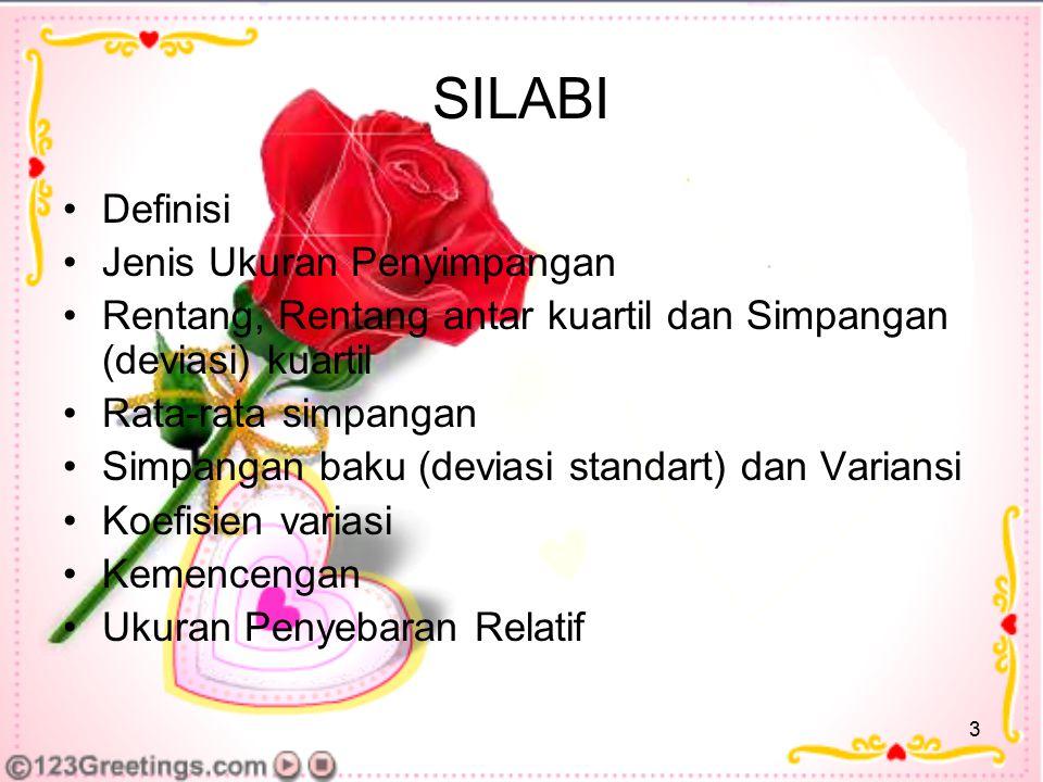 SILABI Definisi Jenis Ukuran Penyimpangan