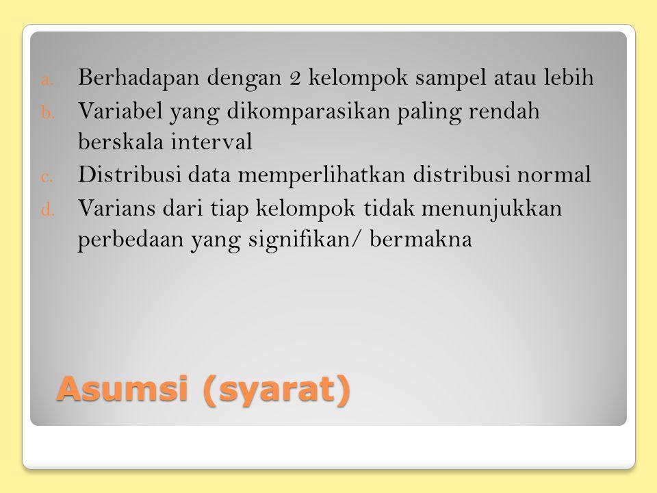 Asumsi (syarat) Berhadapan dengan 2 kelompok sampel atau lebih