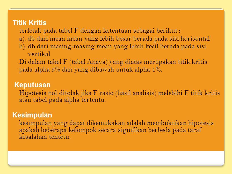 Titik Kritis terletak pada tabel F dengan ketentuan sebagai berikut : a).
