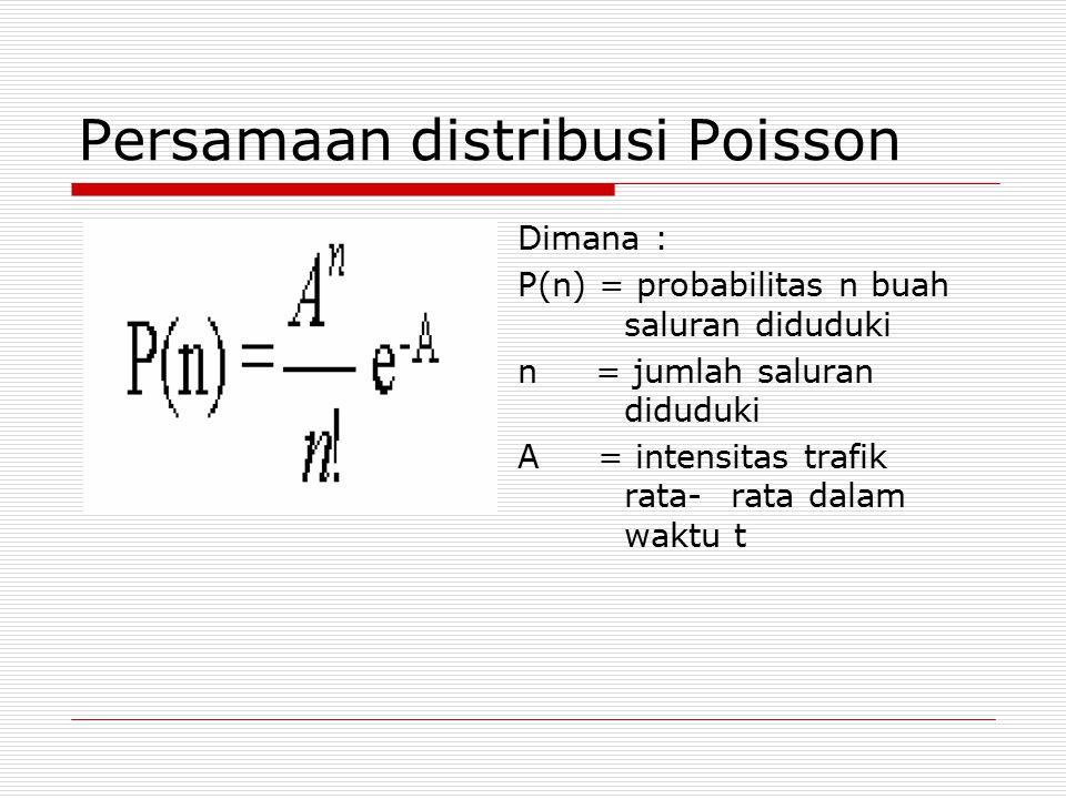 Persamaan distribusi Poisson