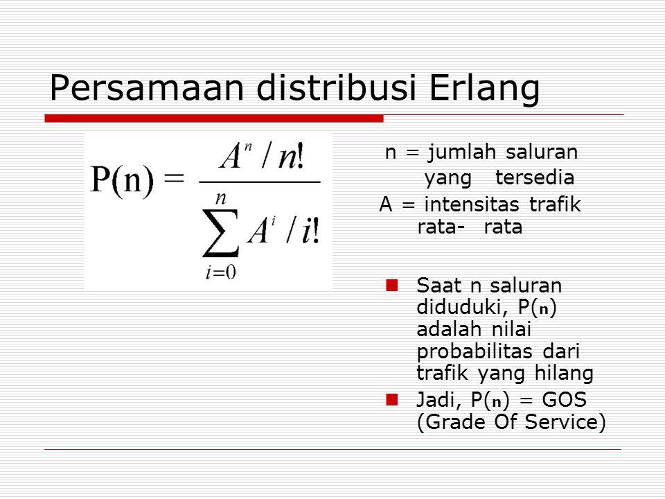 Persamaan distribusi Erlang