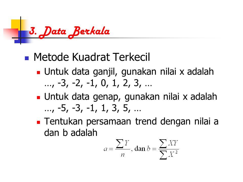 3. Data Berkala Metode Kuadrat Terkecil