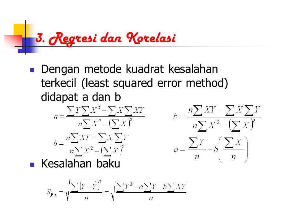 3. Regresi dan Korelasi Dengan metode kuadrat kesalahan terkecil (least squared error method) didapat a dan b.
