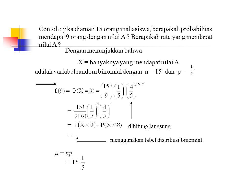Dengan menunjukkan bahwa X = banyaknya yang mendapat nilai A