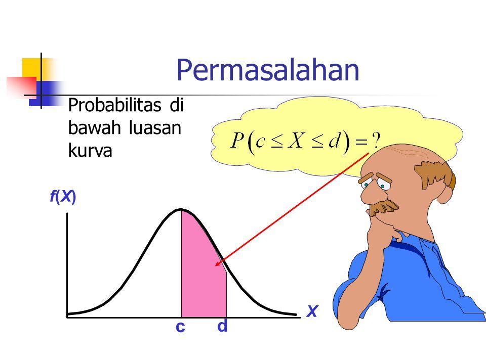 Permasalahan Probabilitas di bawah luasan kurva c d X f(X)