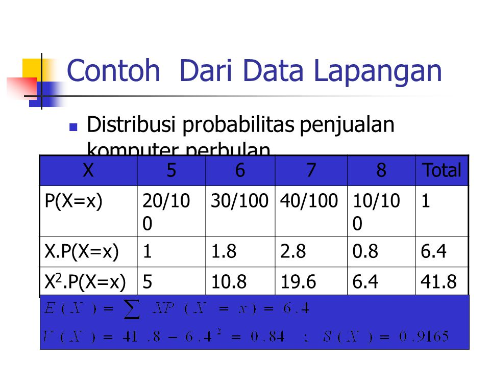 Contoh Dari Data Lapangan