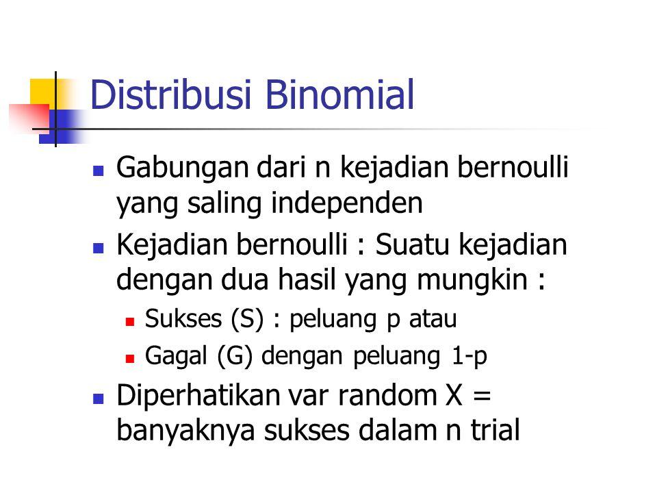 Distribusi Binomial Gabungan dari n kejadian bernoulli yang saling independen. Kejadian bernoulli : Suatu kejadian dengan dua hasil yang mungkin :