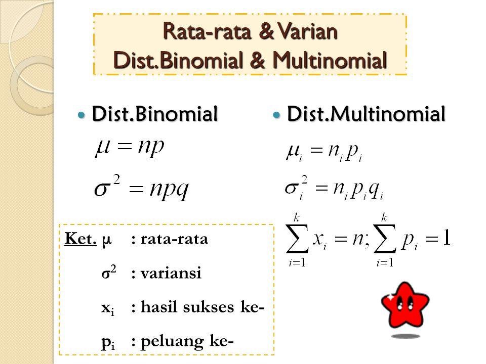 Rata-rata & Varian Dist.Binomial & Multinomial