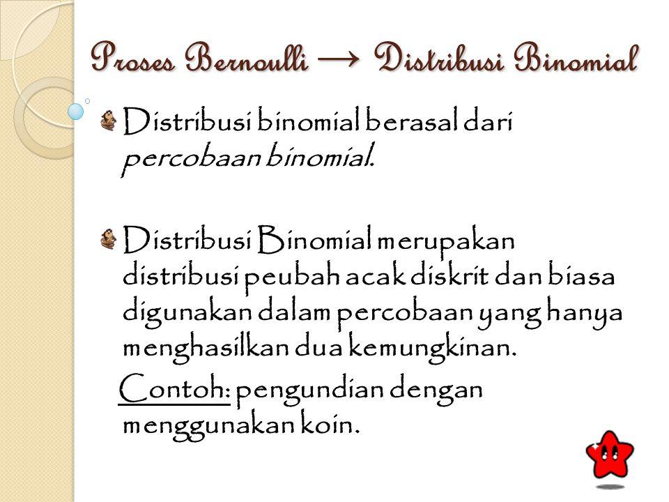 Proses Bernoulli → Distribusi Binomial