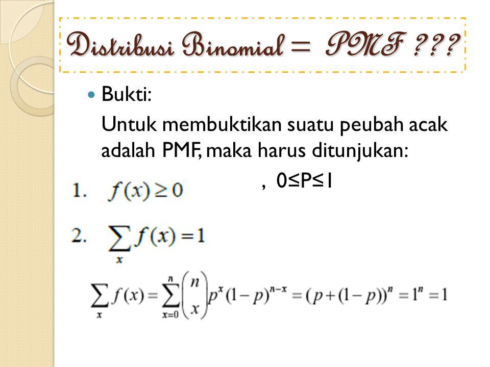 Distribusi Binomial = PMF