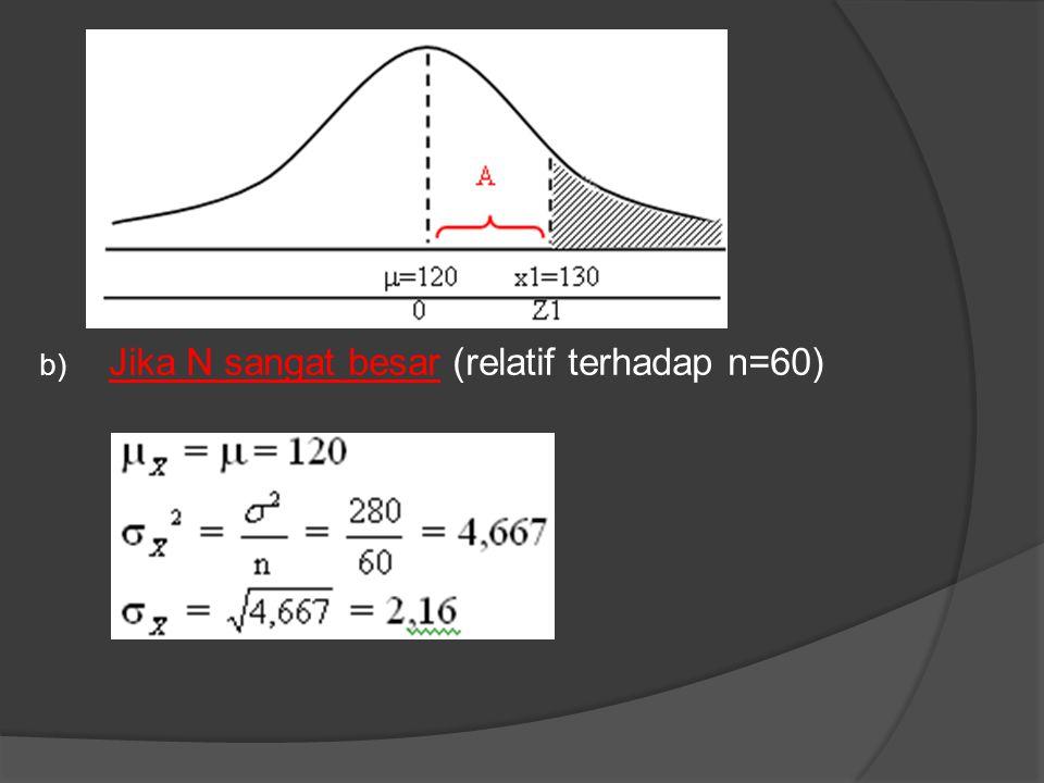 Jika N sangat besar (relatif terhadap n=60)