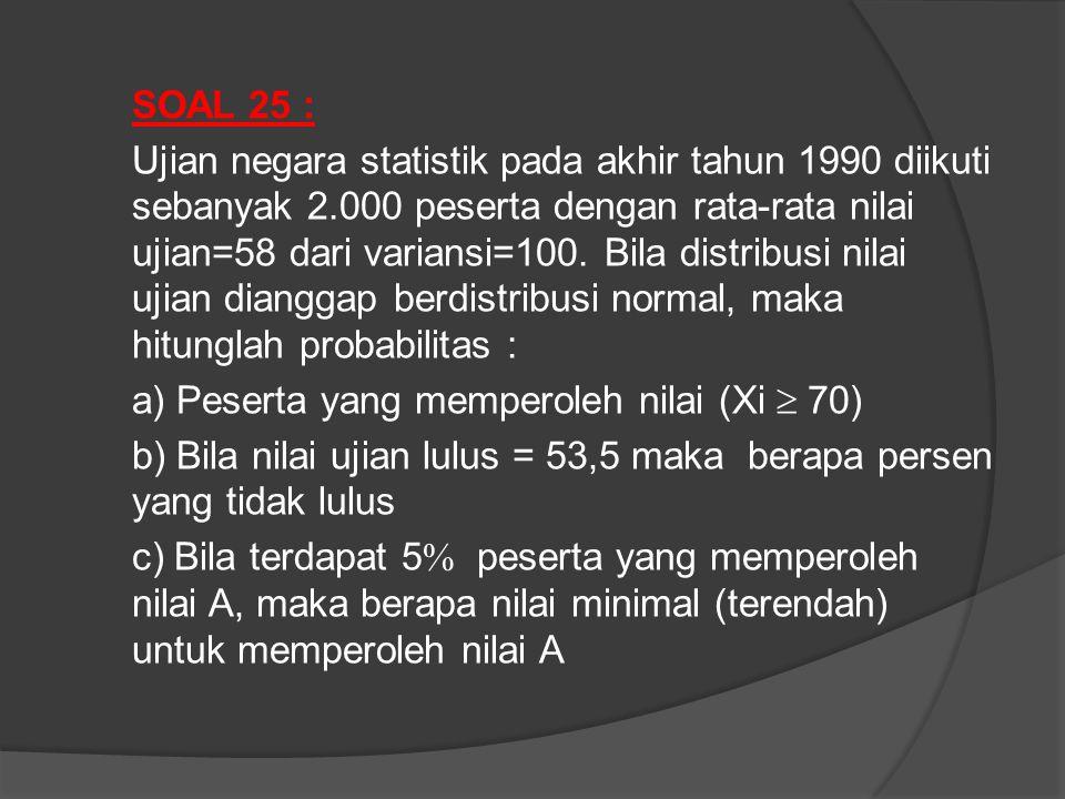 SOAL 25 : Ujian negara statistik pada akhir tahun 1990 diikuti sebanyak 2.000 peserta dengan rata-rata nilai ujian=58 dari variansi=100.