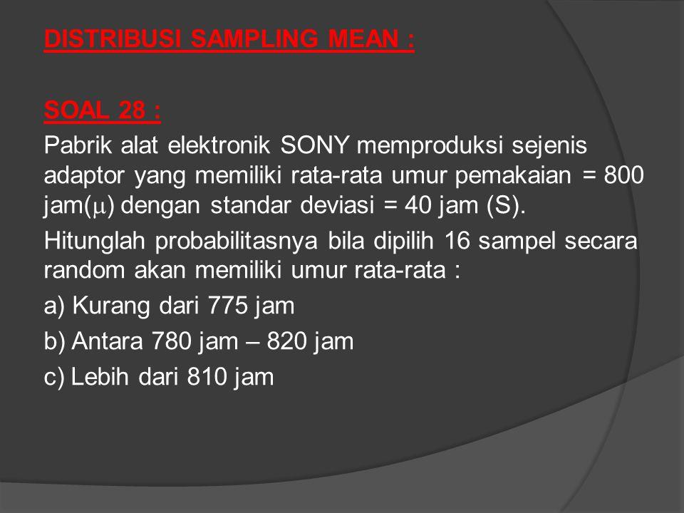 DISTRIBUSI SAMPLING MEAN : SOAL 28 : Pabrik alat elektronik SONY memproduksi sejenis adaptor yang memiliki rata-rata umur pemakaian = 800 jam() dengan standar deviasi = 40 jam (S).