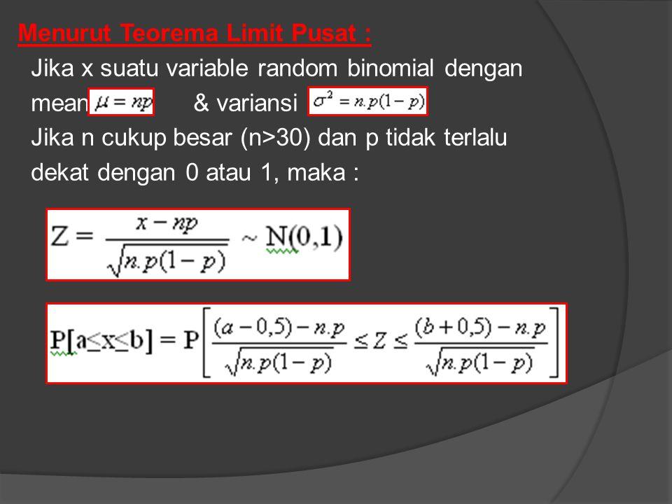 Menurut Teorema Limit Pusat : Jika x suatu variable random binomial dengan mean & variansi .