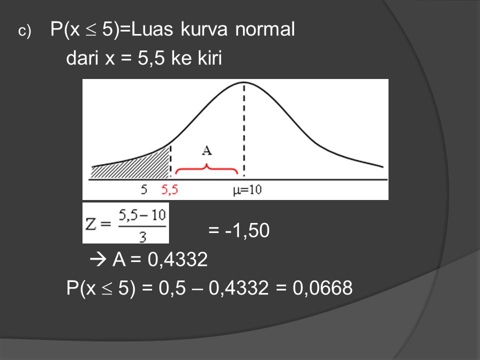 P(x  5)=Luas kurva normal