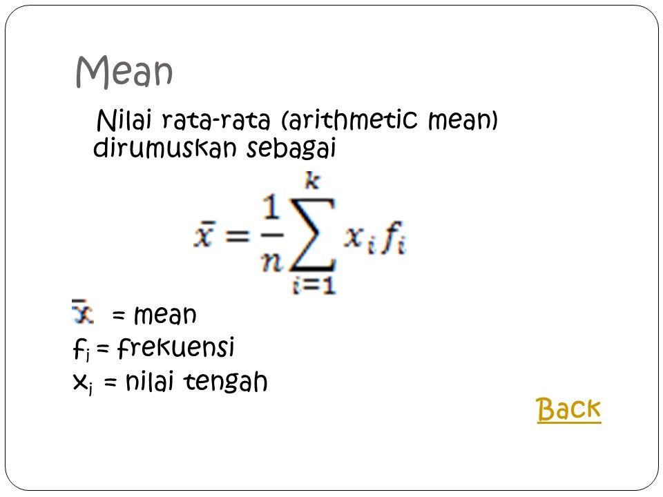 Mean Nilai rata-rata (arithmetic mean) dirumuskan sebagai = mean fi = frekuensi xi = nilai tengah Back