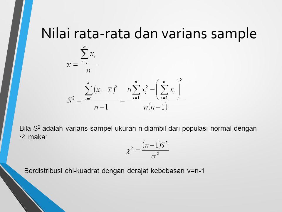 Nilai rata-rata dan varians sample