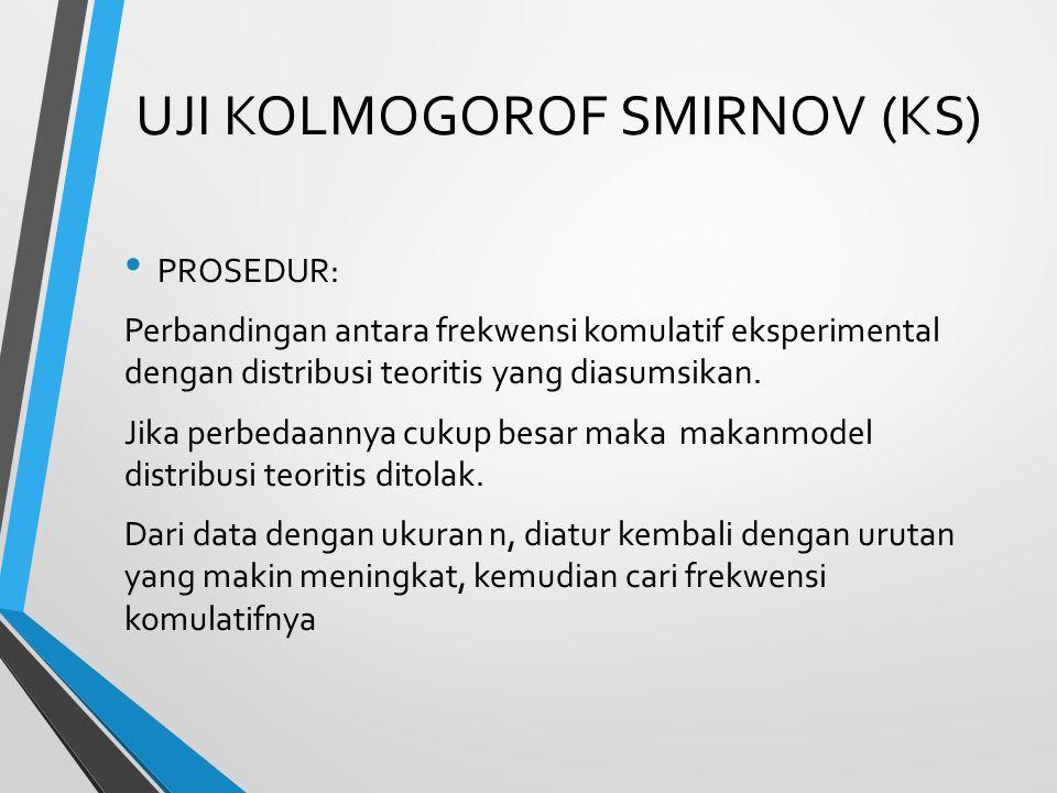 UJI KOLMOGOROF SMIRNOV (KS)