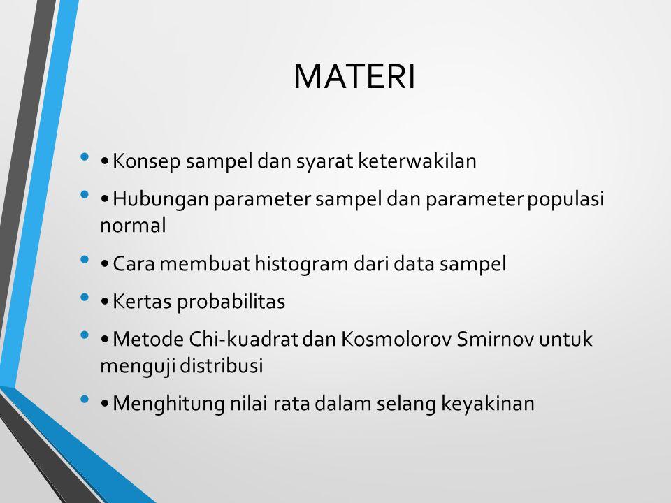 MATERI • Konsep sampel dan syarat keterwakilan