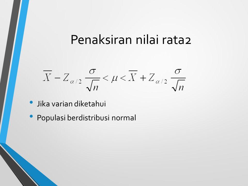 Penaksiran nilai rata2 Jika varian diketahui