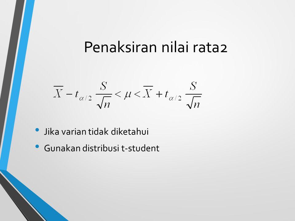 Penaksiran nilai rata2 Jika varian tidak diketahui