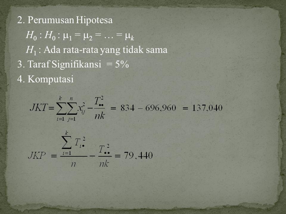 2. Perumusan Hipotesa H0 : H0 : 1 = 2 = … = k. H1 : Ada rata-rata yang tidak sama. 3. Taraf Signifikansi = 5%