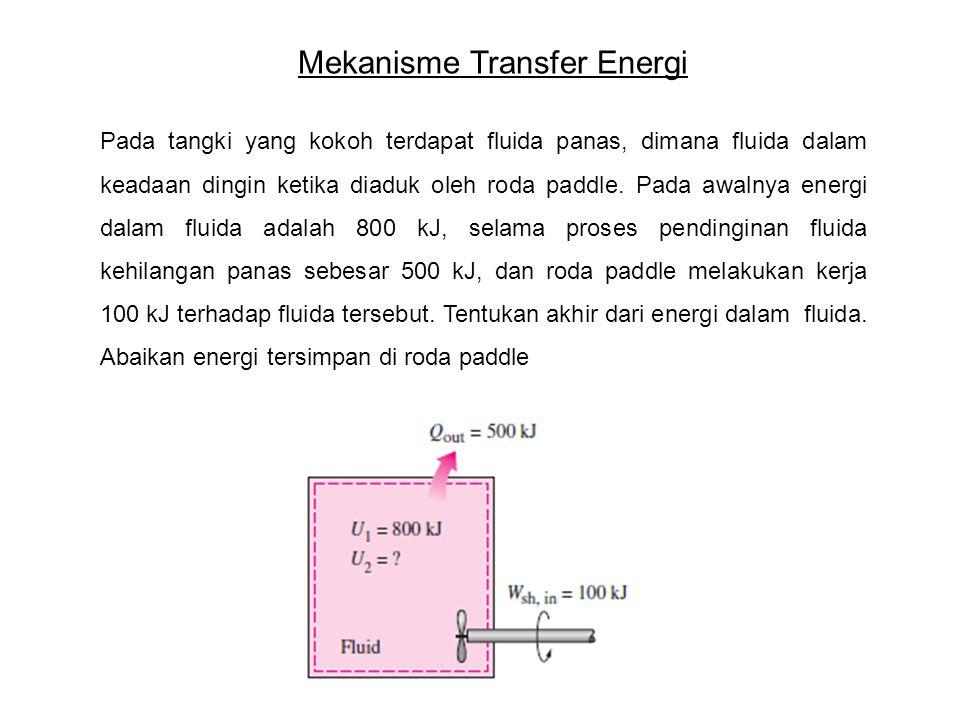 Mekanisme Transfer Energi