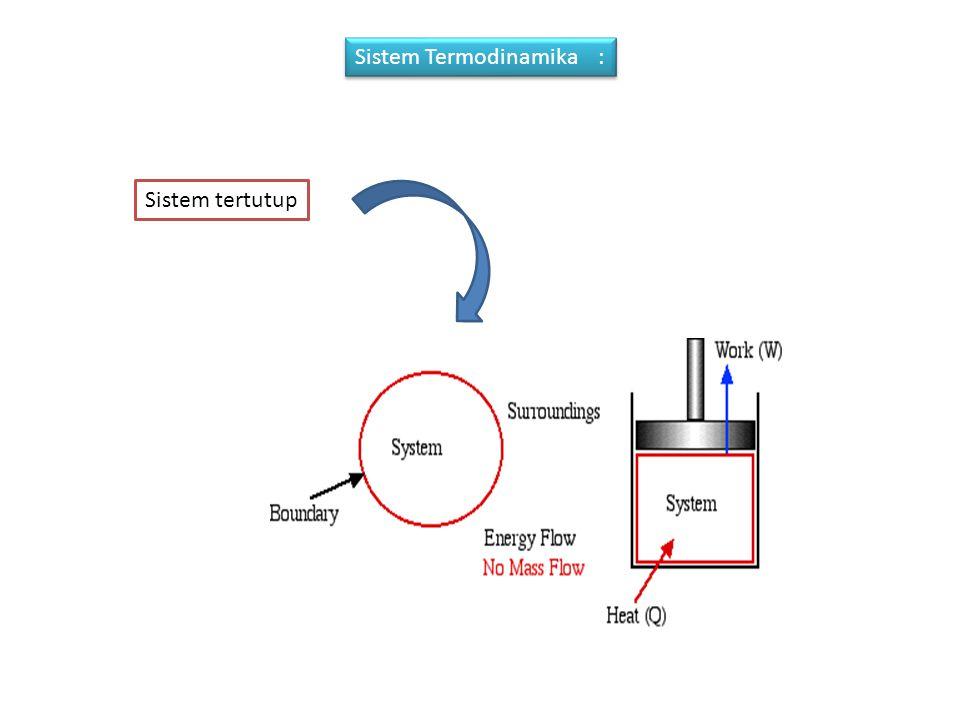 Sistem Termodinamika :