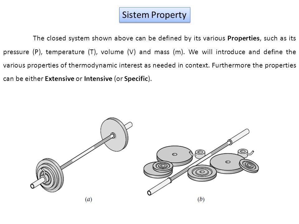 Sistem Property