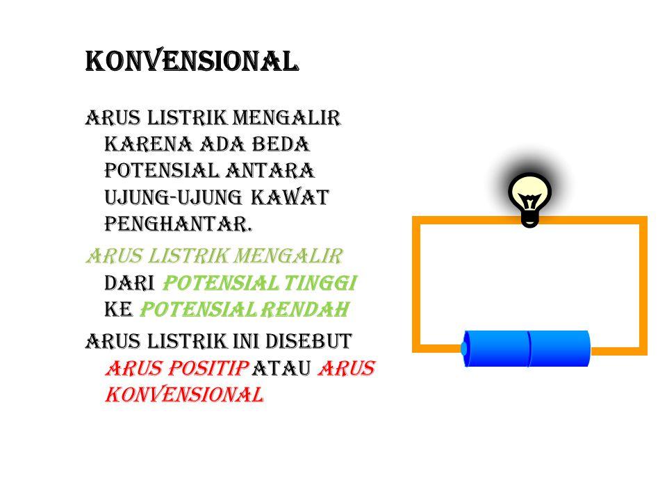 KONVENSIONAL