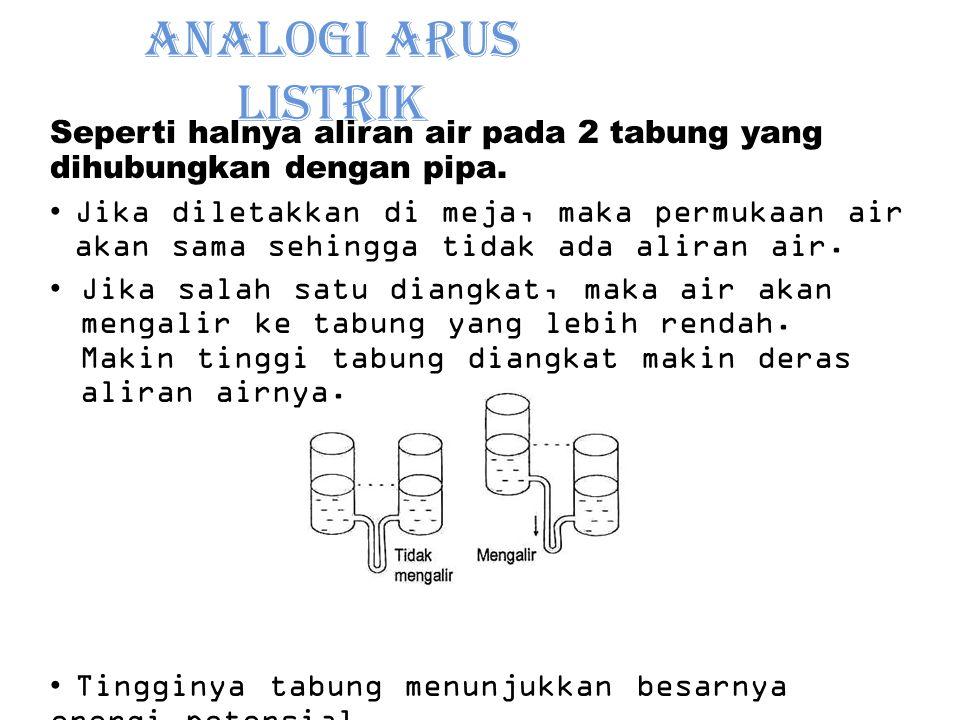 Analogi arus listrik Seperti halnya aliran air pada 2 tabung yang dihubungkan dengan pipa.