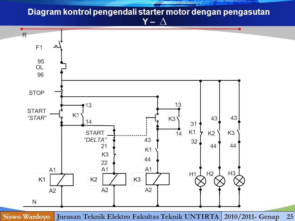 Diagram kontrol pengendali starter motor dengan pengasutan Y –